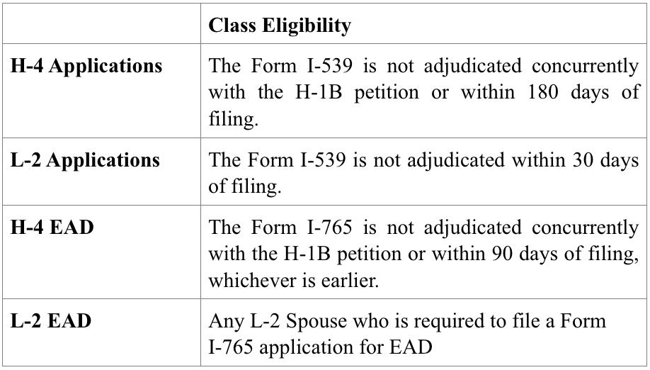 H-4 / L-2 class eligibility